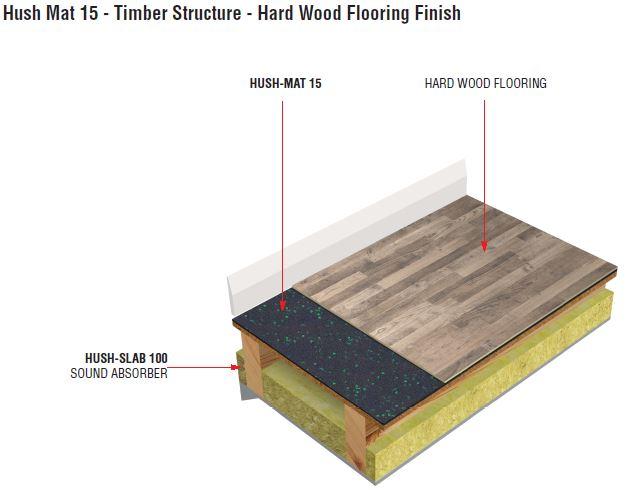 Hardwood flooring replaces carpet in apartment : Architecture, Design u0026 Innovation